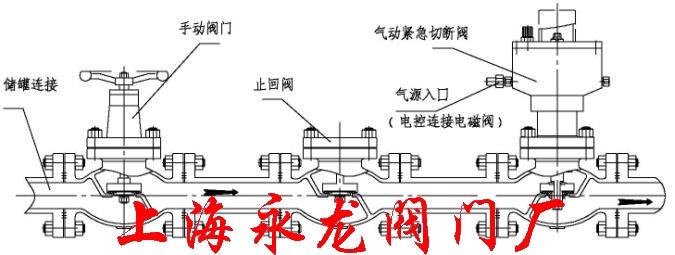 液氨紧急切断阀图片 液氨紧急切断阀安装图